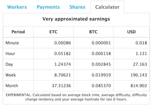 bitcoin-len-hon-9000-usd-nguoi-cay-sam-them-may-dao-1