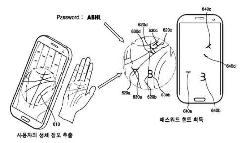 Minh họa gợi ý mật khẩu bằng đường chỉ tay.