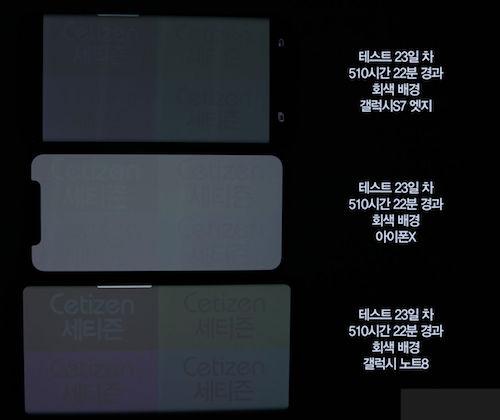 Màn hình của Galaxy S7, iPhone X và Galaxy Note8 sau 510 giờ mở một ảnh tĩnh.