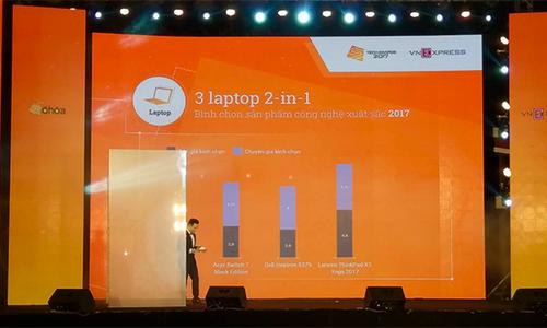 Mobiistar Prime X MAX là smartphone Việt xuất sắc Tech Awards 2017