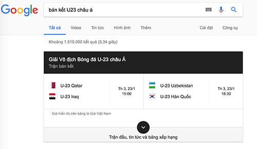 Google 'không tin' Việt Nam vào bán kết U23 châu Á