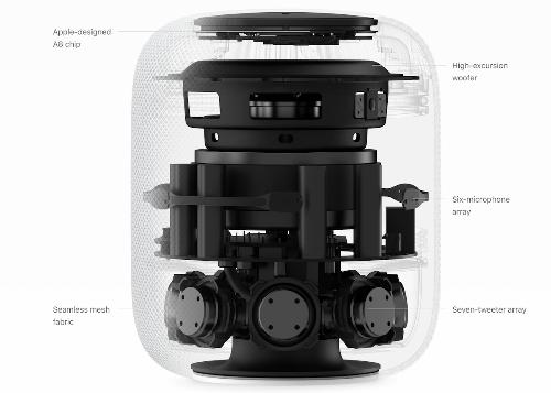 7 lý do không nên vội mua loa HomePod của Apple - 3