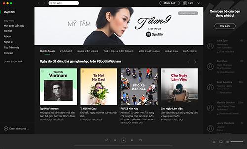 Giao diện của Spotify