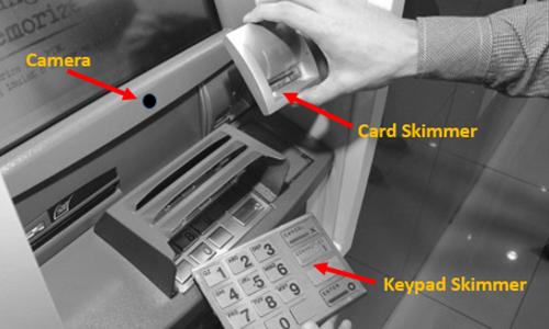 Một thiết bị đánh cắp thông tin thẻ ngân hàng.