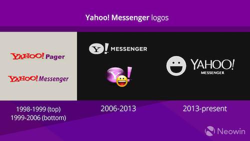 Yahoo Messenger sẽ ngừng hoạt động vào tháng tới