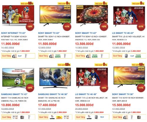 Sức mua TV tại Việt Nam tăng vọt nhờ World Cup 2018 - ảnh 2