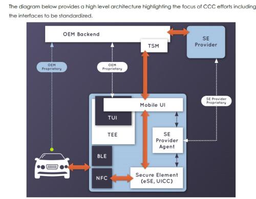 Mô hình sơ lược về cách làm việc của hệ thống.