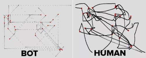 Hình ảnh minh họa bên trái cho thấy các chuyển động của chuột trên máy tính để bàn được thực hiện bởi bot, trong khi bên phải hiển thị các chuyển động của chuột do con người tạo ra.