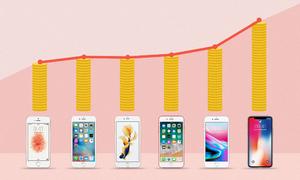 Người Việt ngày càng tốn tiền hơn cho smartphone cao cấp