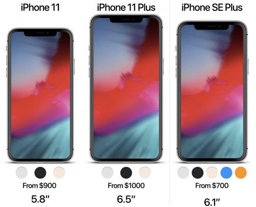 Tranh cãi về tên gọi của bộ ba iPhone 2018