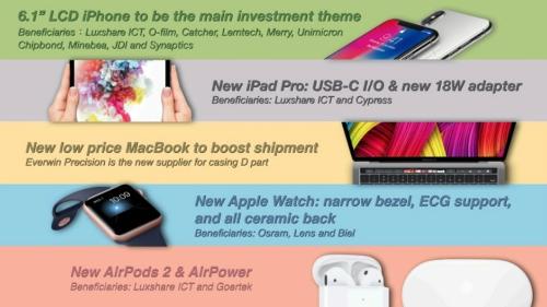 Những sản phẩm mới mà Apple có thể ra mắt vào 12/9 theo nhà phân tích Ming-cho Kuo.