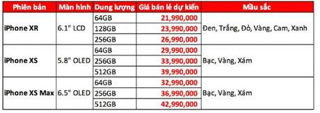 Bảng giá dự kiến của iPhone Xs, Xs Max và Xr chính hãng ở Việt Nam.