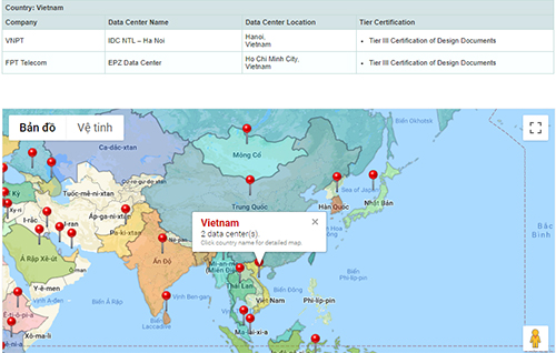 Bản đồ Tier của Uptime Institute chỉ có VNPT và FPT Telecom.