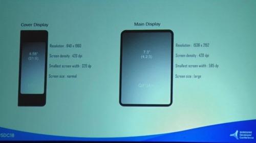 Điện thoại gập đầu tiên của Samsung sử dụng 2 màn hình