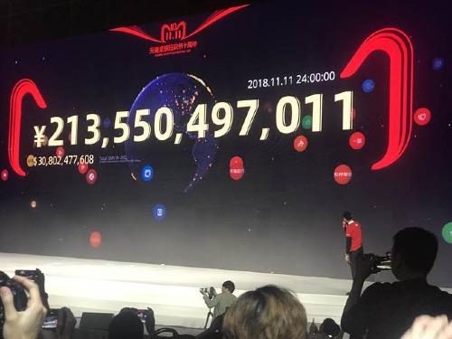Số liệu về doanh thu được các trang thương mại điện tử ở Trung Quốc cập nhật trực tiếp trong ngày 11/11.