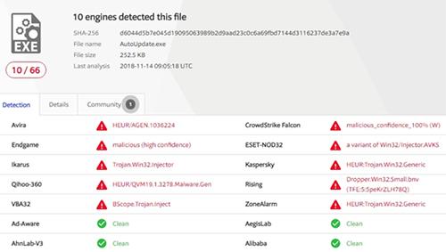 Thông tin quét virus từ file được cho là dữ liệu của FPT Shop được hacker tung lên Internet.