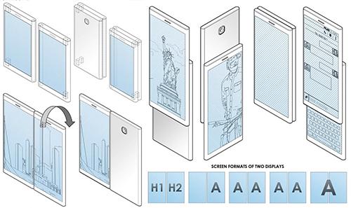 Các cơ chế gập mở của smartphone Samsung.