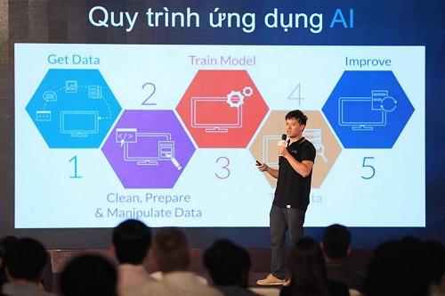 Giám đốc khoa học FPT: 'AI đang thay đổi thế giới' - 252536