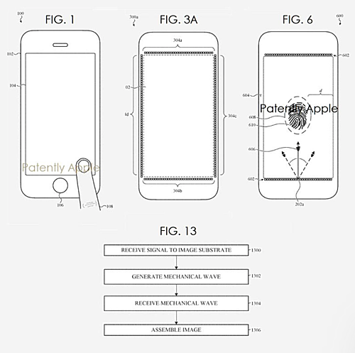 Bằng sáng chế về công nghệ cảm biến vân tay mới của Apple.
