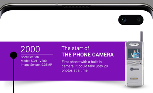 Samsung cho rằng SCH-V200 là điện thoại đầu tiên tích hợp camera.