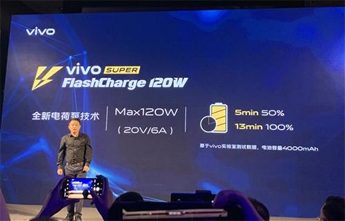 Công nghệ sạc của Vivo cho phép sạc đầy máy chỉ sau 13 phút.