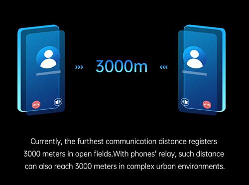 Công nghệ giúp smartphone gửi tin nhắn, gọi điện miễn phí xa hàng km - Ảnh 1
