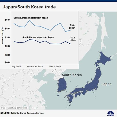 Xung đột Nhật - Hàn có thể đẩy giá smartphone lên cao - ảnh 4