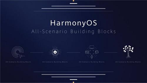 HarmonyOS là nền tảng hỗ trợ đa thiết bị. Ảnh: Huawei.