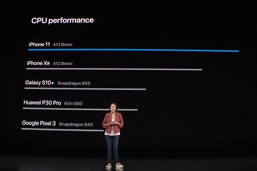 Vi xử lý A13 Bionic không chỉ vượt qua A12 tiền nhiệm mà còn bỏ xa hiệu năng CPU và GPU của chip trên smartphone Android cao cấp.