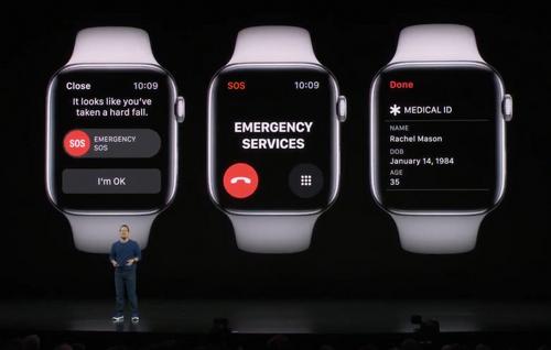 Các tính năng về y tế và đảm bảo an toàn cho người dùng Watchđược Apple ưu tiên.