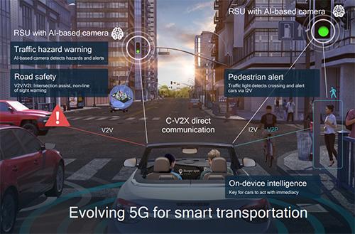 Công nghệ AI trạm nhỏ của Qualcomm kết hợp với 5G sẽ giúp xây dựng hệ thống giao thông thông minh.