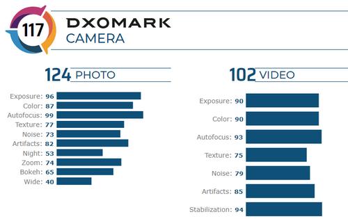 iPhone 11 Pro Max chụp ảnh đẹp thứ 3 thế giới - ảnh 1