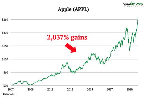 Một nửa Apple đang gặp rủi ro - ảnh 1
