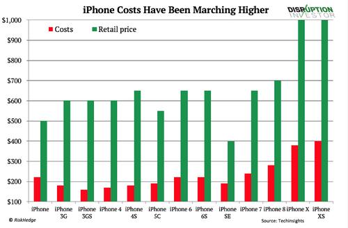Một nửa Apple đang gặp rủi ro - ảnh 3