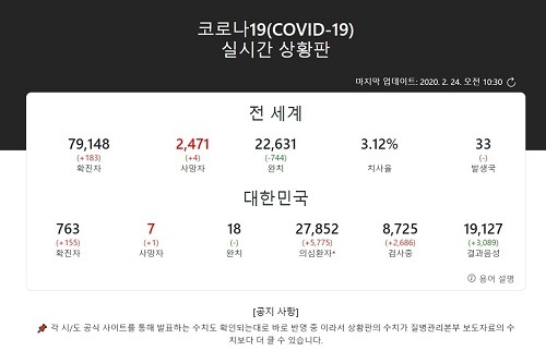 Wuhanvirus.kr, trang web cập nhật tin tức về tình hình dịch Covid-19 theo thời gian thực ở Hàn Quốc. Ảnh: Yonhap News.