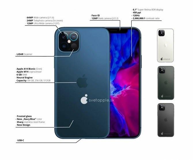 Thông số kỹ thuật của bộ đôi iPhone 12 Pro. Ảnh: Svet Apple.